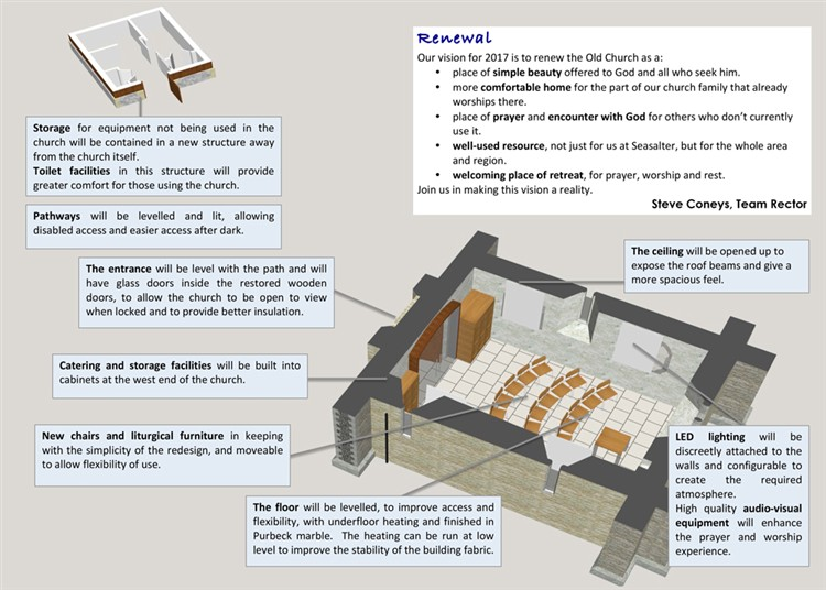 Old-Church-Brochure-final-2